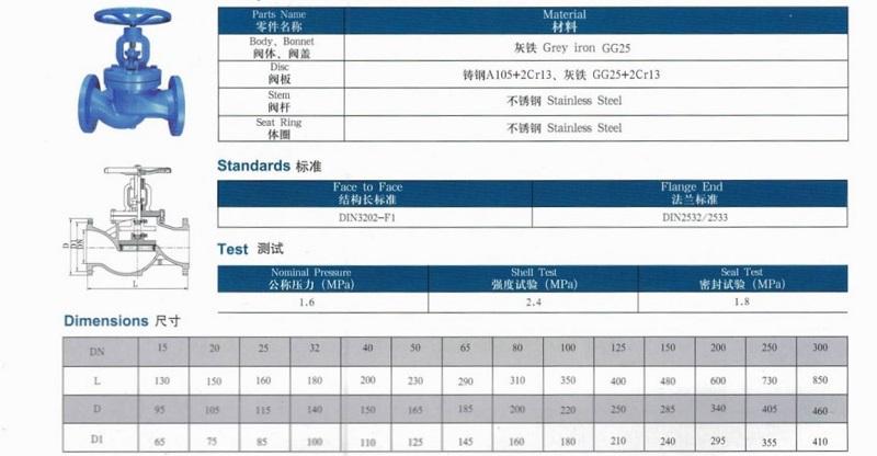 thông số van cầu hơi gang tiêu chuẩn đức